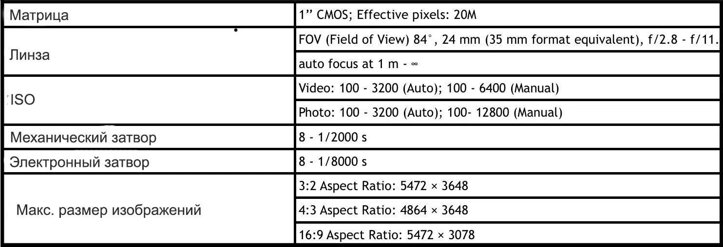 Технические характеристики камеры Phantom 4 pro