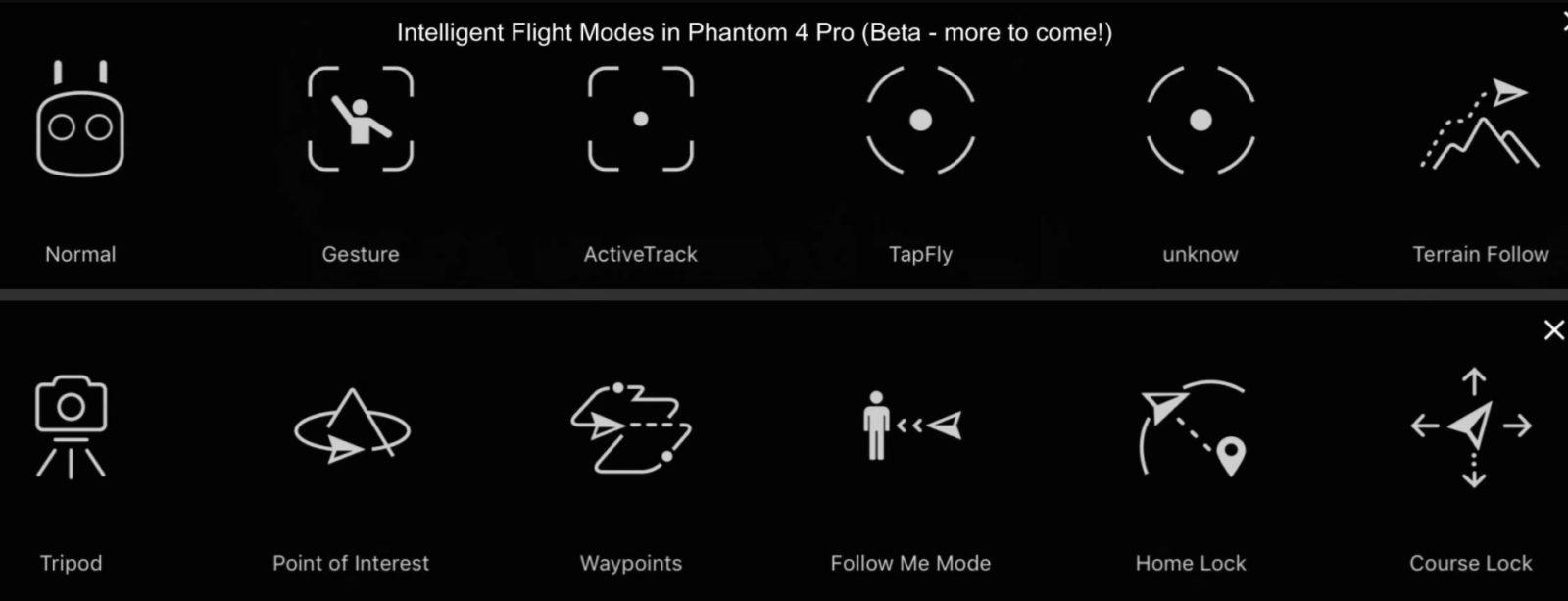 Функции Phantom 4 Pro