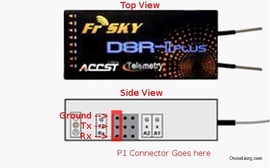 Для других приемников серии D можете найти контакты на приемнике, например, наD8R-II Plus вот здесь