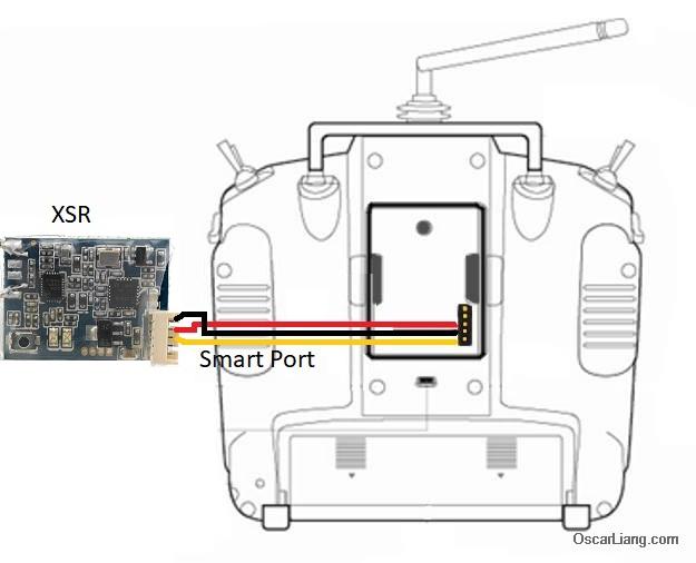 Пример подключения для XSR