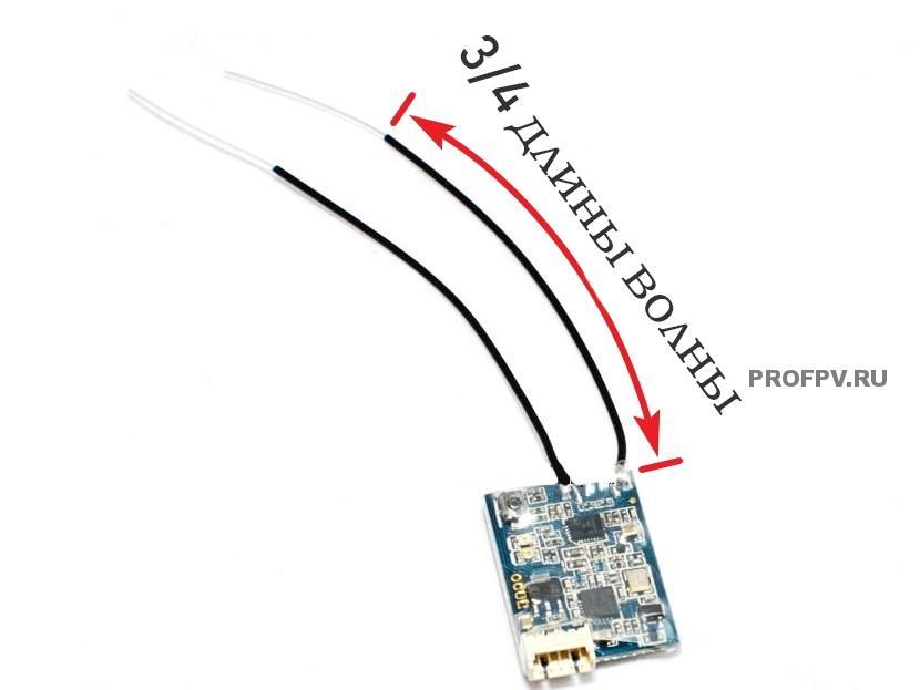 длина антенны