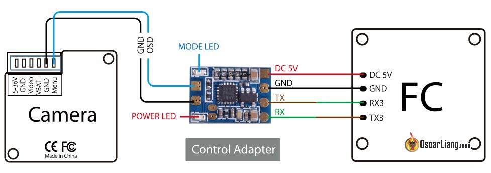 Схема подключения: камера - адаптер управления - полетный контроллер