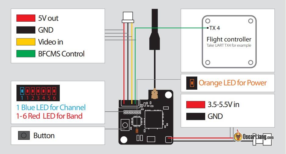 Схема видеопередатчика и обозначения кнопок