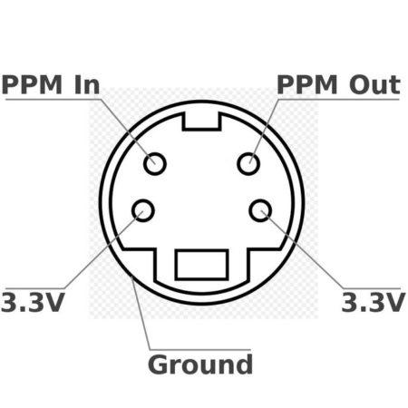 Лучшие FPV симуляторы гоночного квадрокоптера: обзор, видео и ссылки