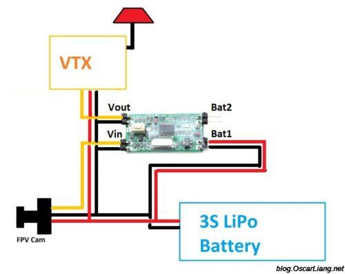 super simple osd-connection-camera-fpv-vtx