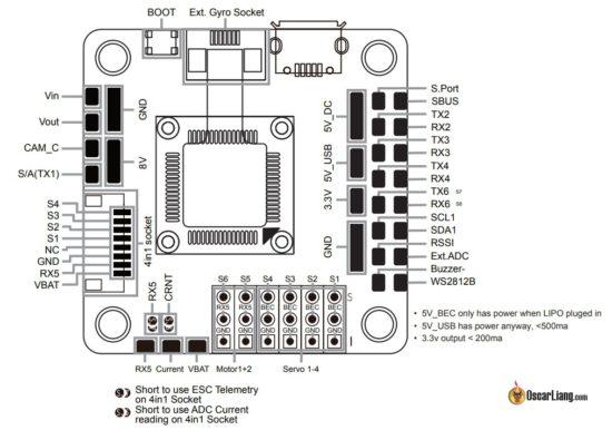 FrSky OMNINXT F7 полетный контроллер распиновка