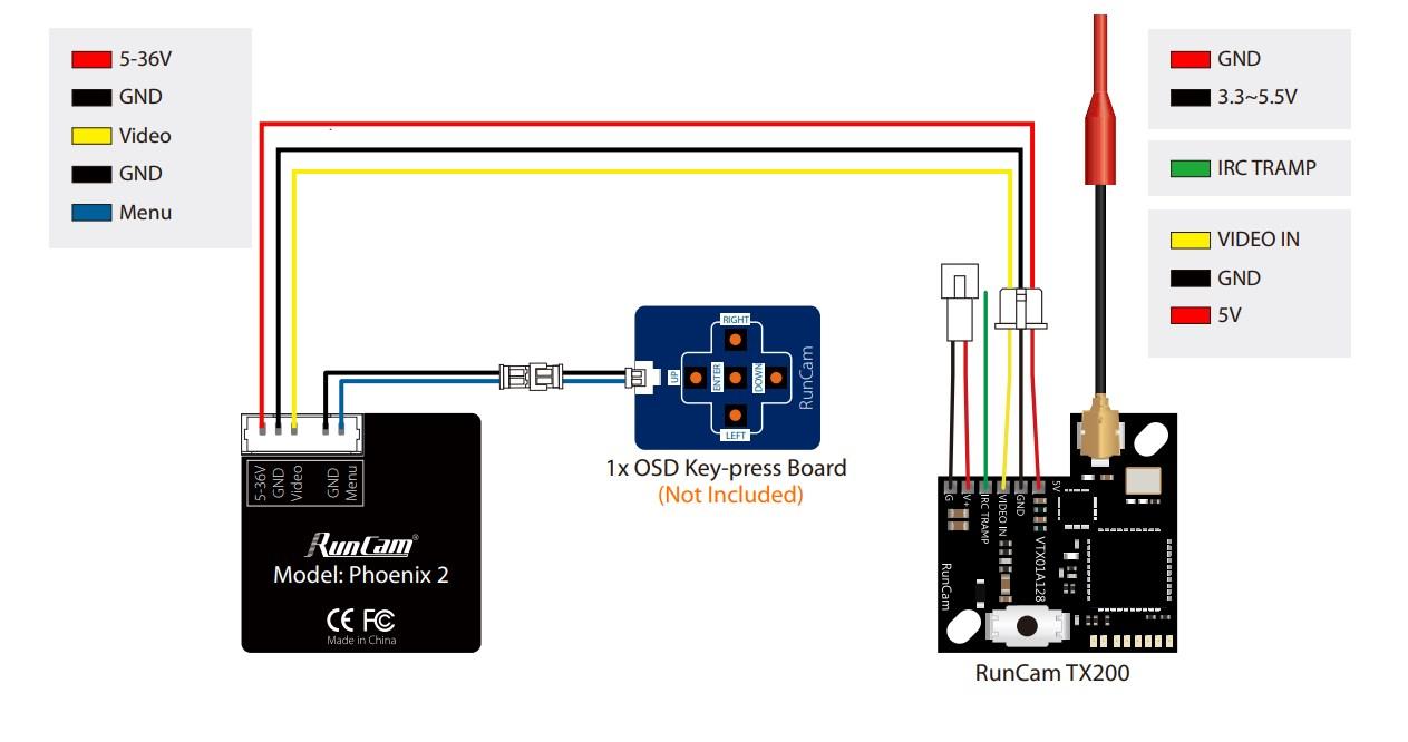 RunCam Phoenix 2 - FPV камера для фристайла